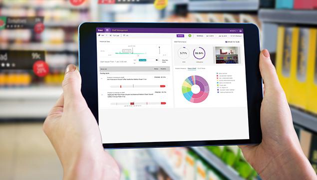 Retail Landing Page Data